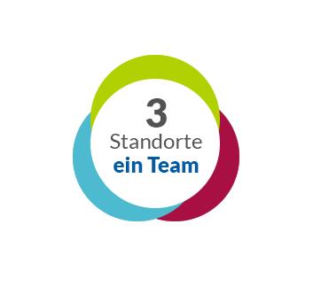 Nierenzentrum Stuttgart – drei Standorte